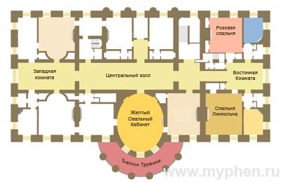 Второй этаж Белого дома